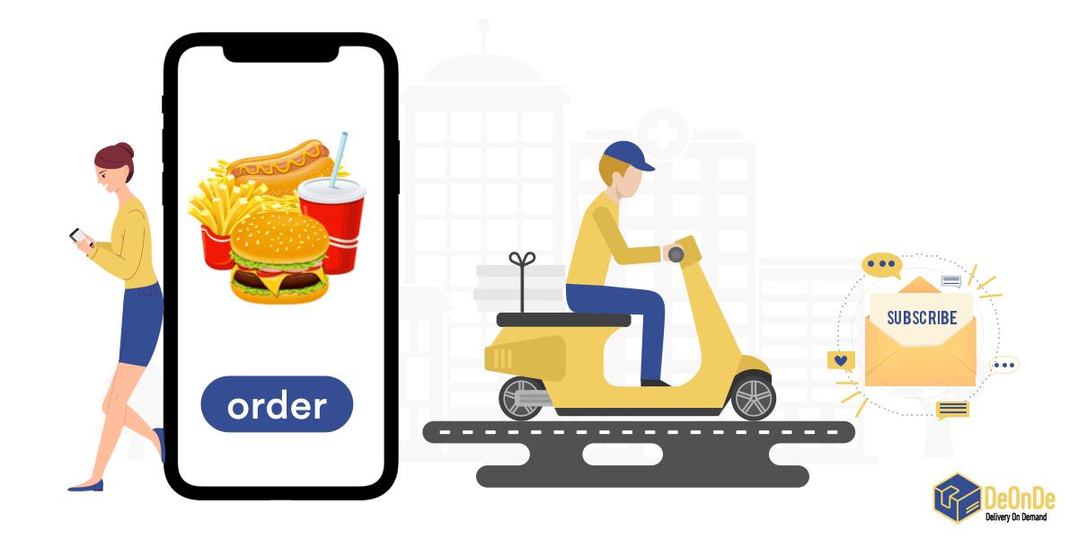 Какие самые лучшие приложения для доставки еды есть в Турции?