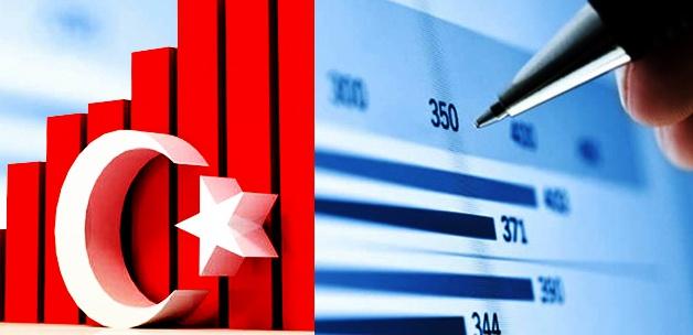 Экономика Турции восстановится на 6% в следующем году